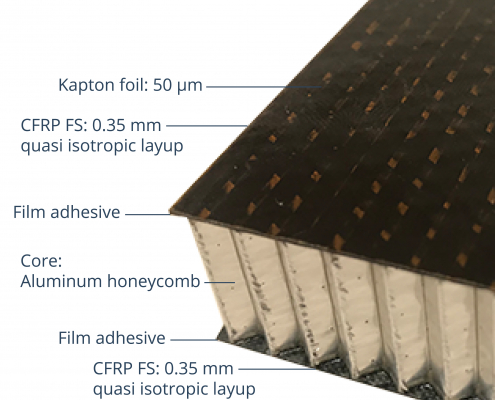 carbospacetech carbon panel typical sandwich structure with kapton foil